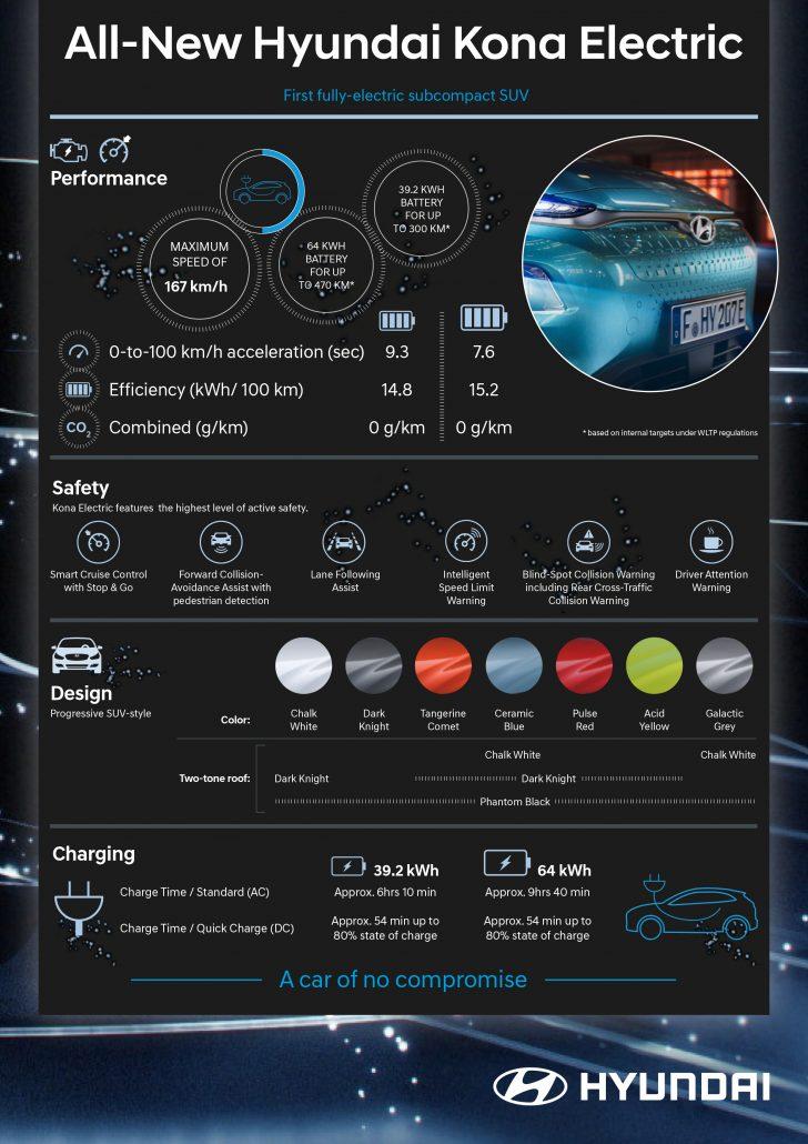 All-New-Hyundai-Kona-Electric